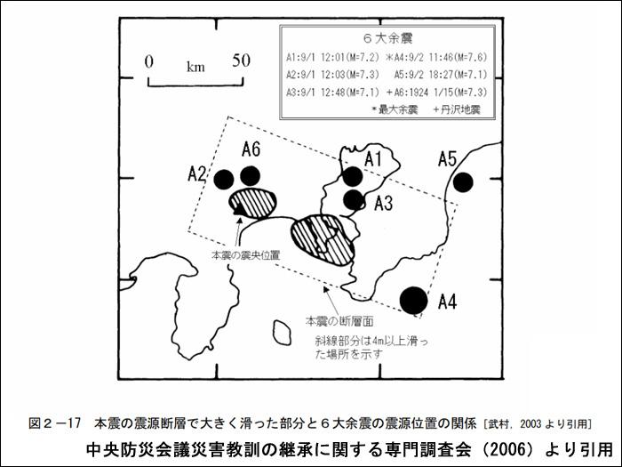 震源 関東 大震災